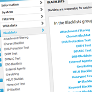 Overview page for the Blacklist Tests
